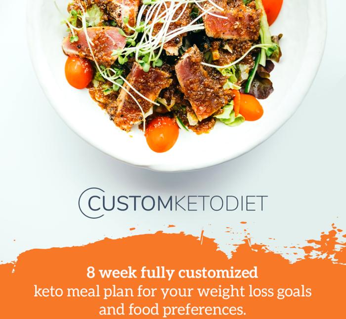 Custom Keto Diet By Rachel Roberts