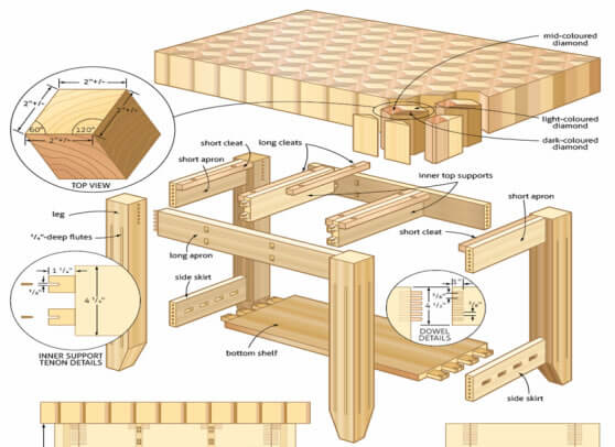 Teds Woodworking working plan